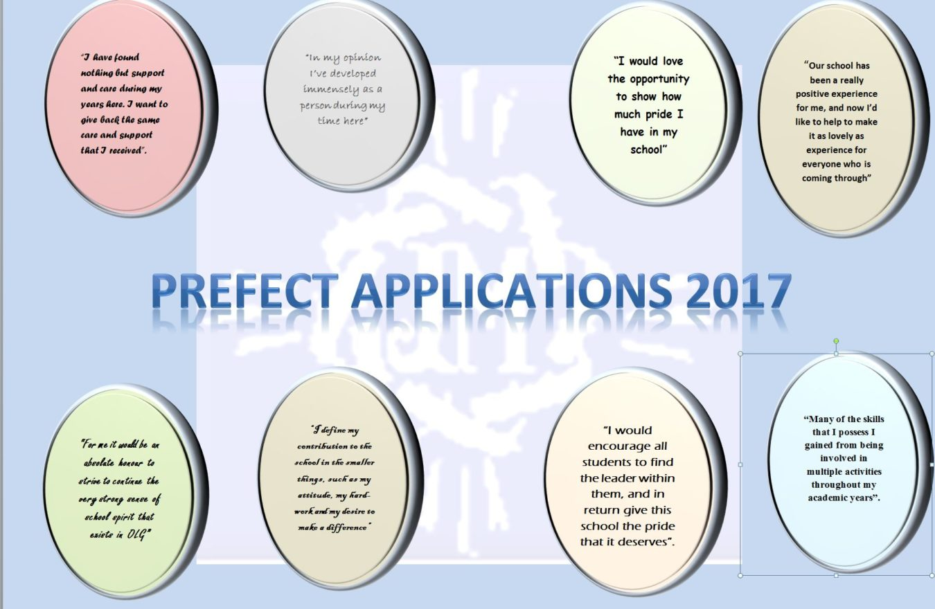 Statements from prospective prefects about school life